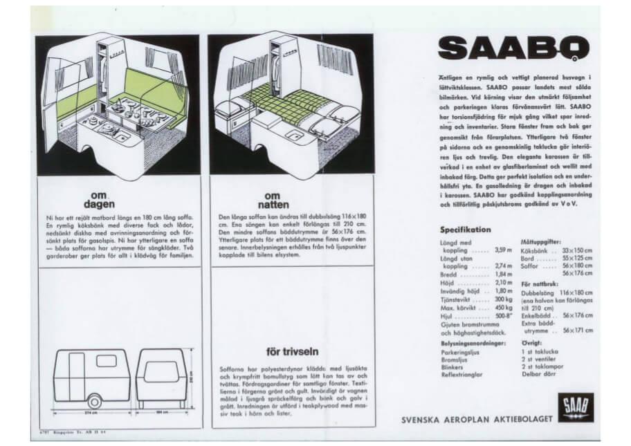 SAABO2