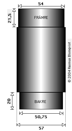 balansdorn