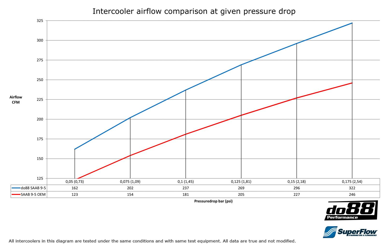 ICM-120_Air_Flow_Diagram