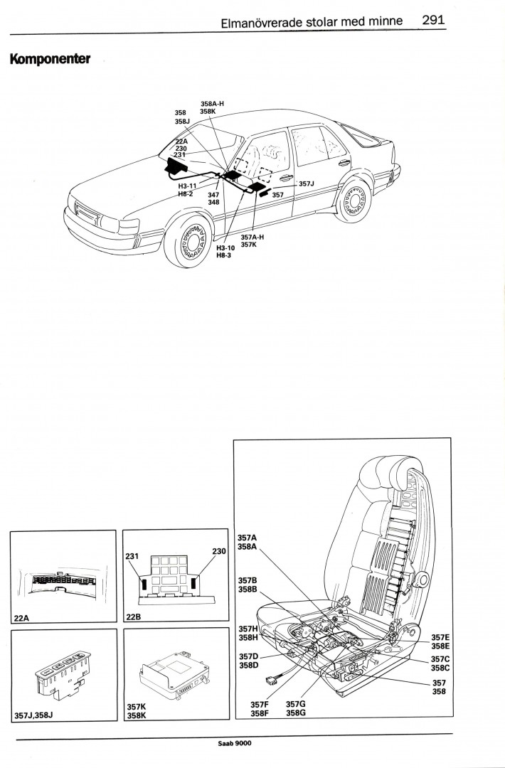SAAB-9000-El-stole-Skema-3